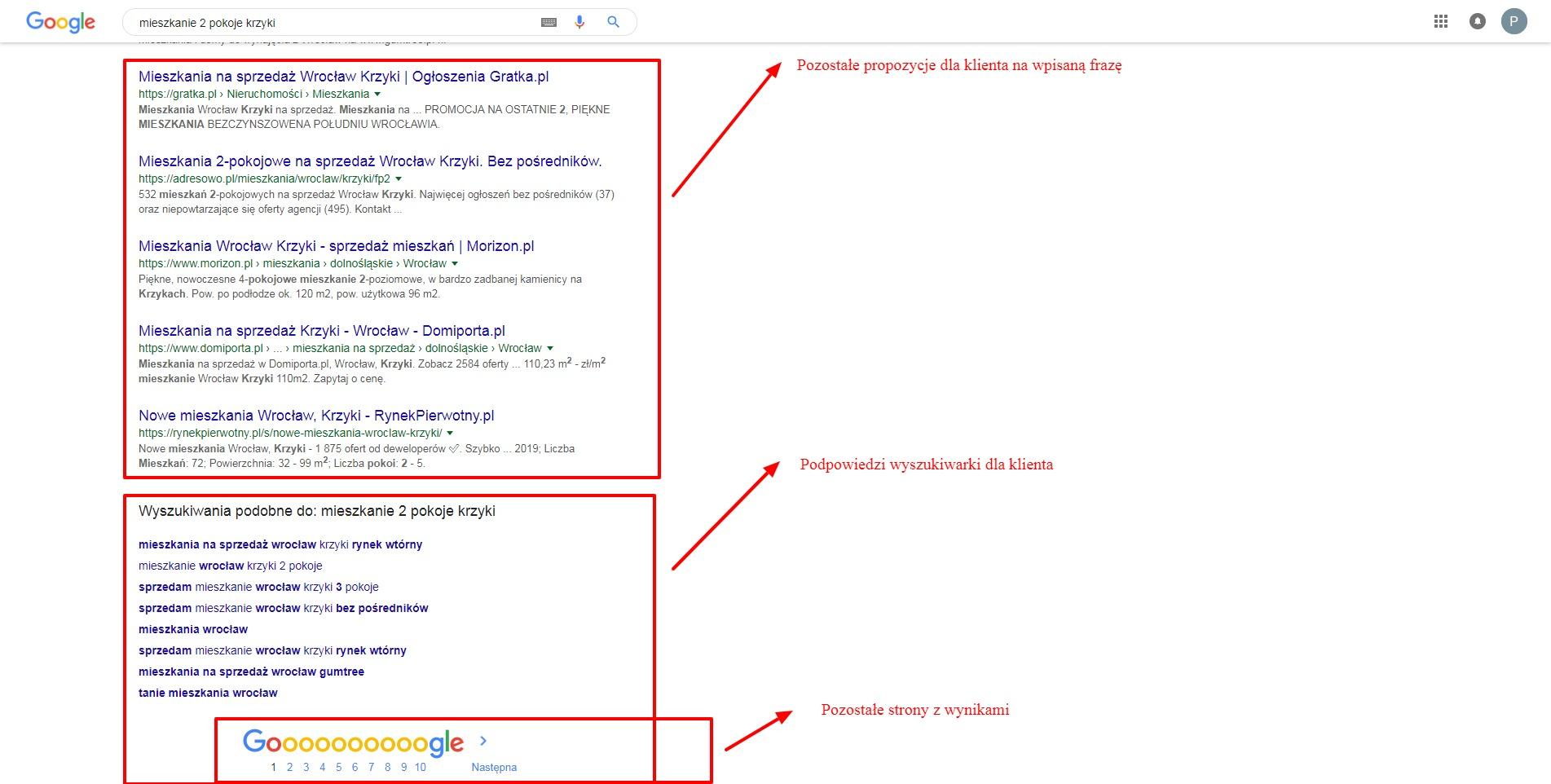 wyszukane słowo kluczowe o nieruchomościach w google