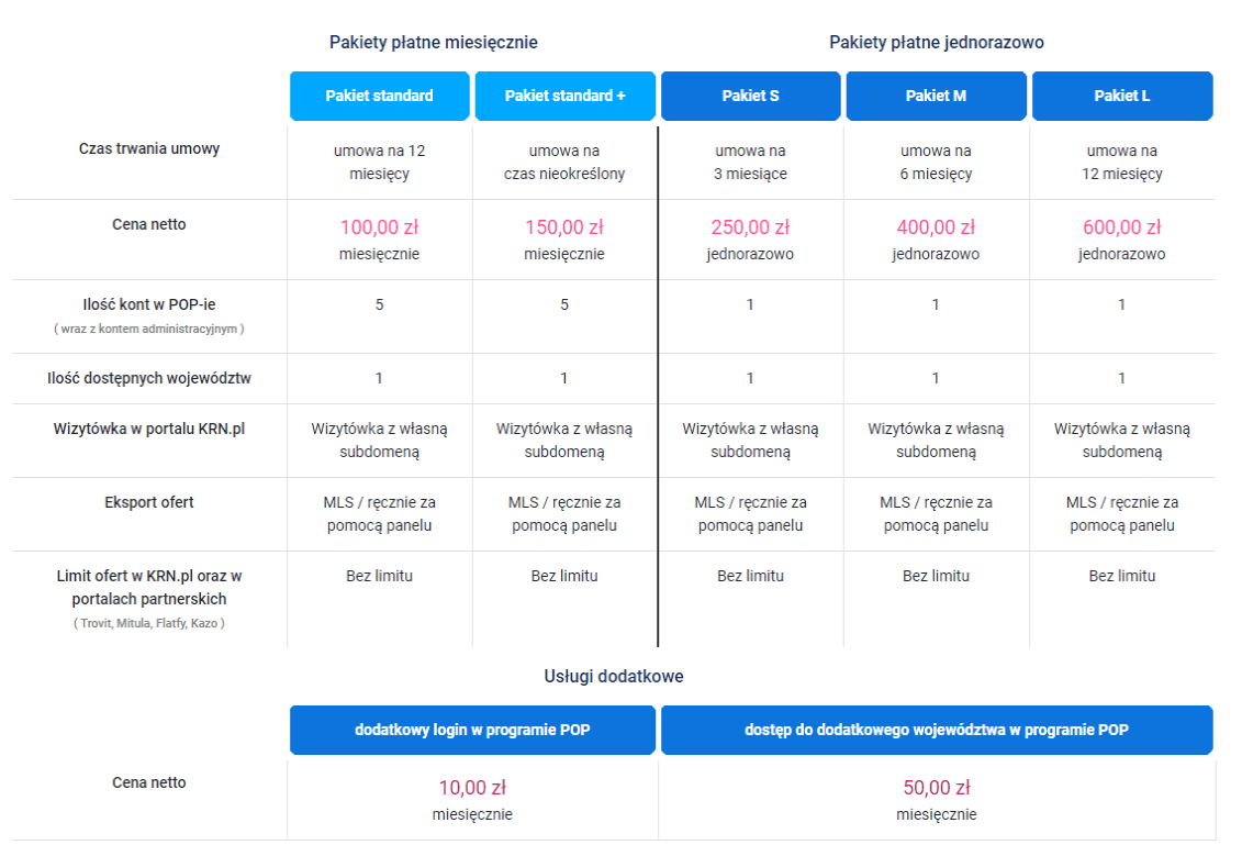 cennik przeglądarki ofert prywatnych pop krn